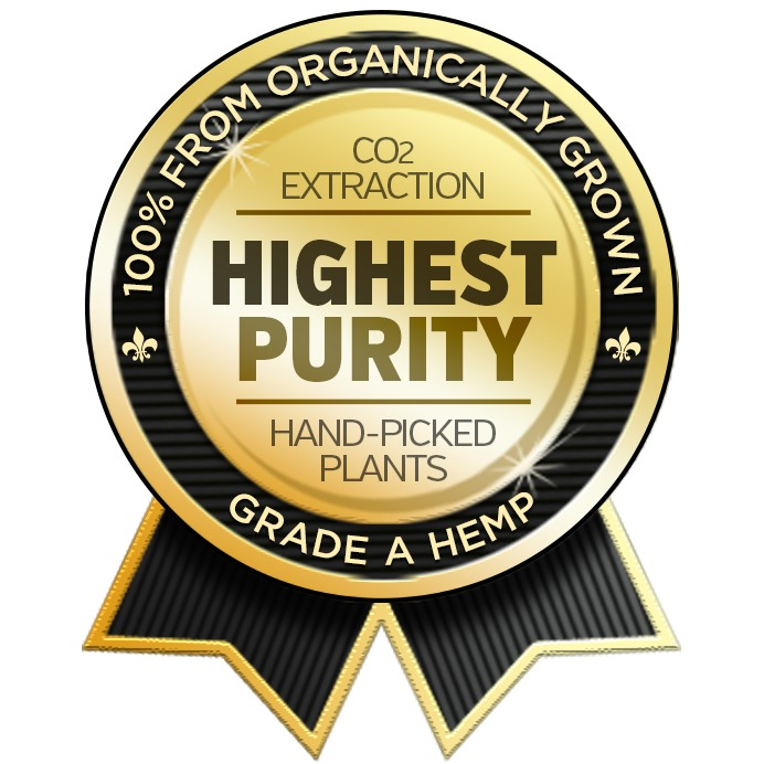 Highest Purity CBD